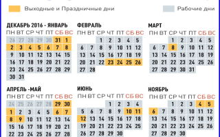 Календарь 2017 год — все праздники и события 2017 года, перенос выходных дней